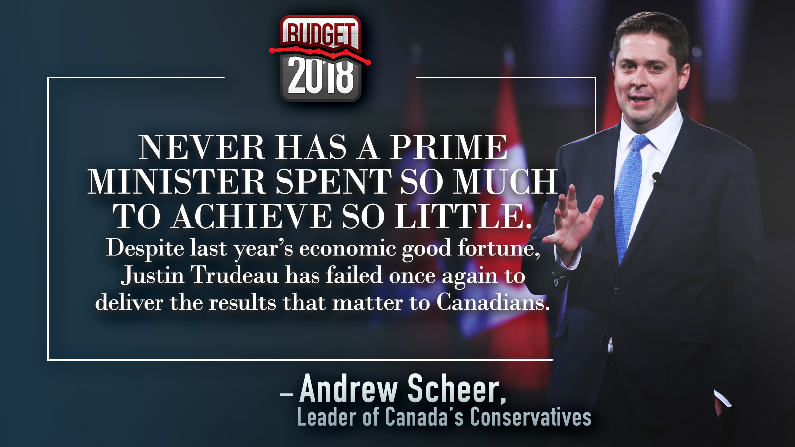DEFICIT BUDGET FOLLOWS LIBERAL TREND OF ACCOMPLISHING LITTLE AT GREAT EXPENSE